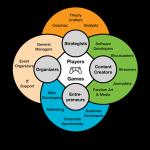 NASEF - curriculum framework