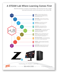 Innovation Hub datasheet